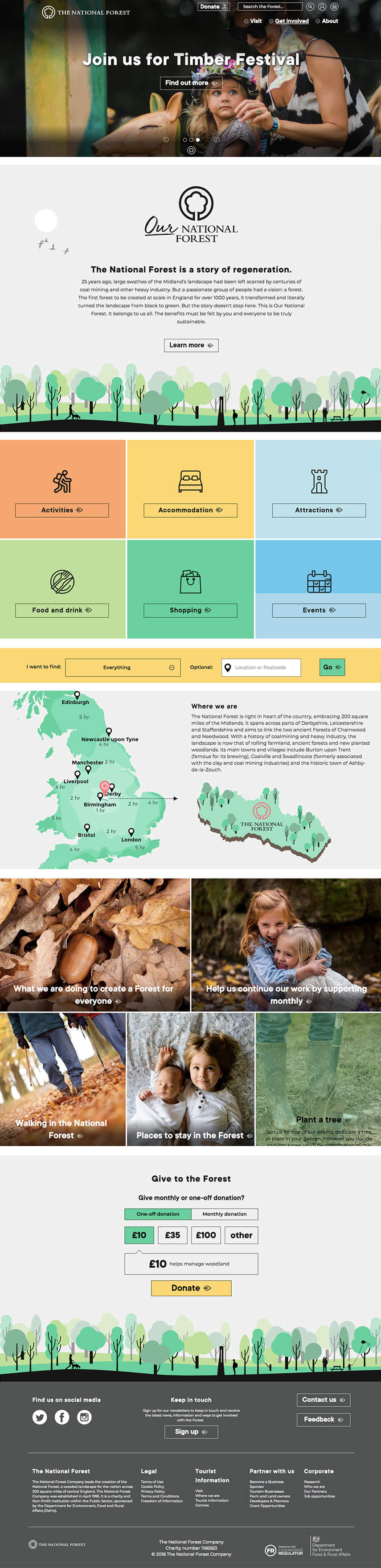National-forest project image
